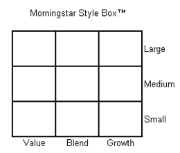 Morningstar Syle Box