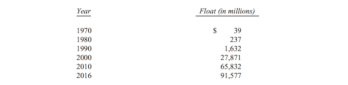Berkshire Hathaway Insurance Float - Vintage Value Investing
